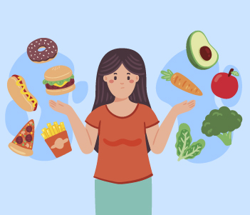 3.What Is The Elimination Diet